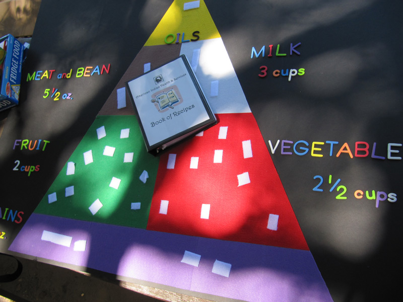 Community-Circle-Event